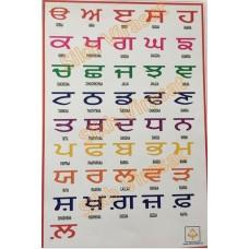 Chart VaranMala S